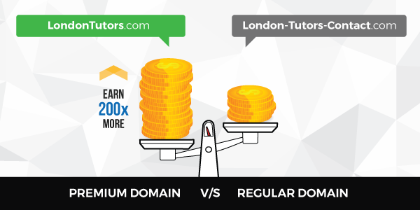 Premium Domains v/s Unregistered Regular Domains